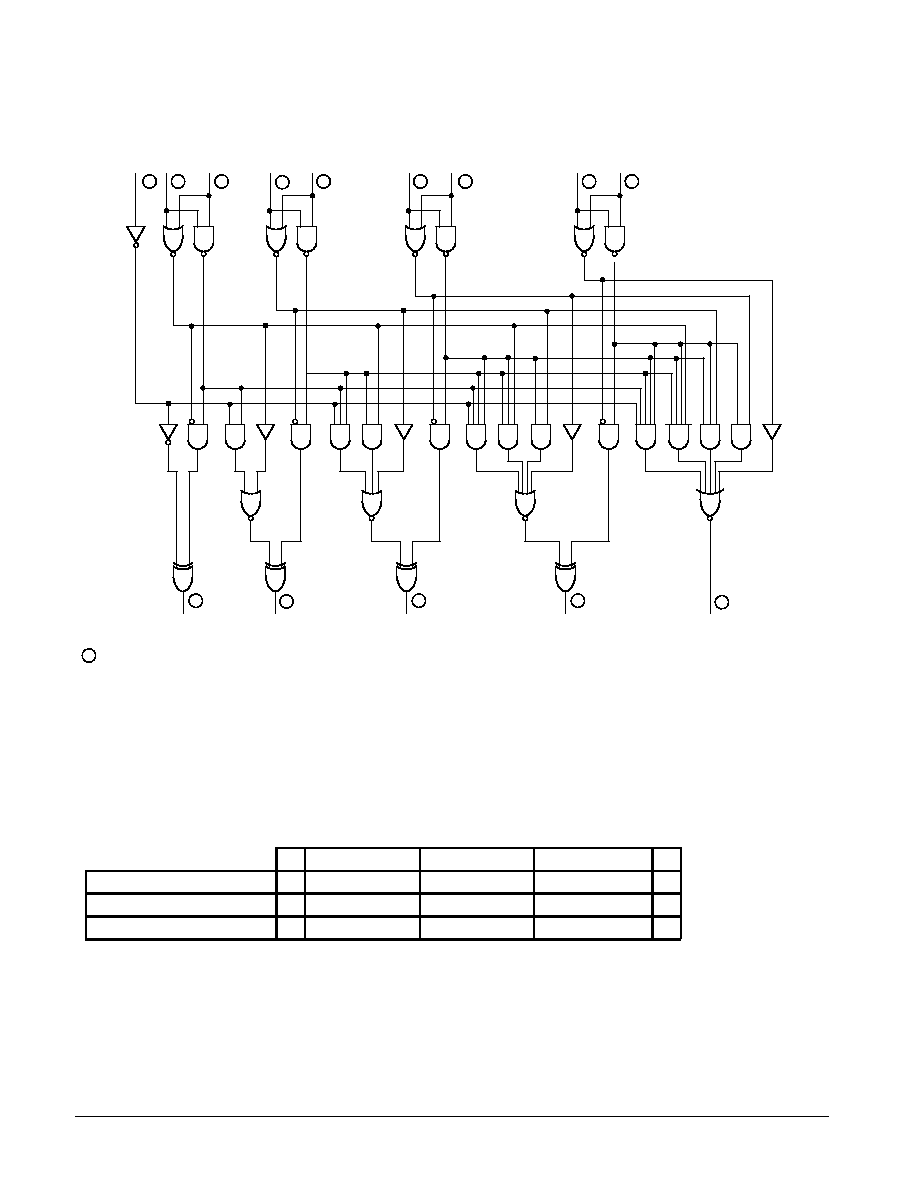 Part Number SN54/74LS283 Download: PDF ZIP 5-1 FAST AND LS TTL DATA 4-BIT  BINARY FULL ADDER WITH FAST CARRY The SN54 / 74LS283 is a high-speed 4-Bit  Binary Full Adder with internal carry lookahead. It accepts two 4-bit  binary words (A1 ... | Logic Diagram 74ls283 |  | ChipFind.net